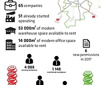 Special Economic Zone in numbers