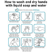 "poster - ""How to wash properly?"