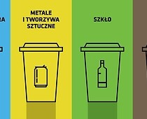 New waste segregation policy